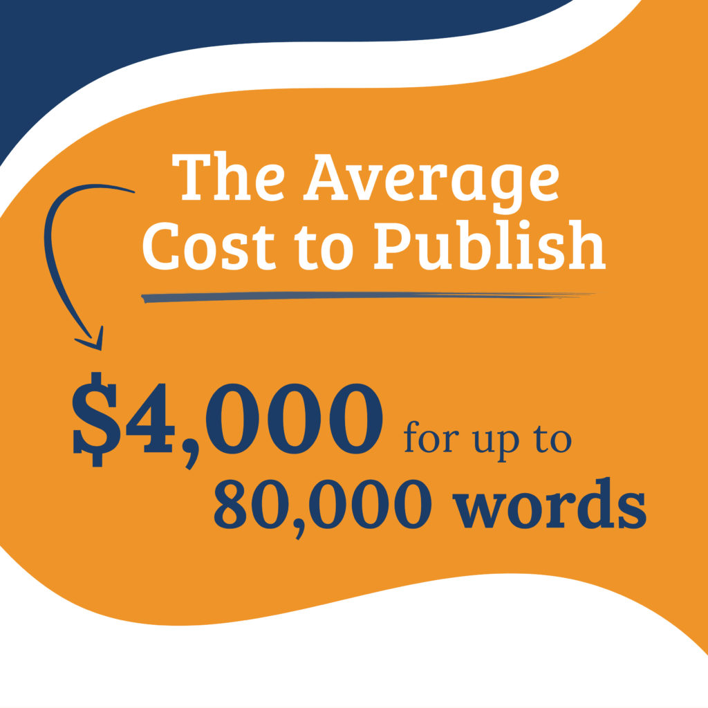 book-average-cost-infographic